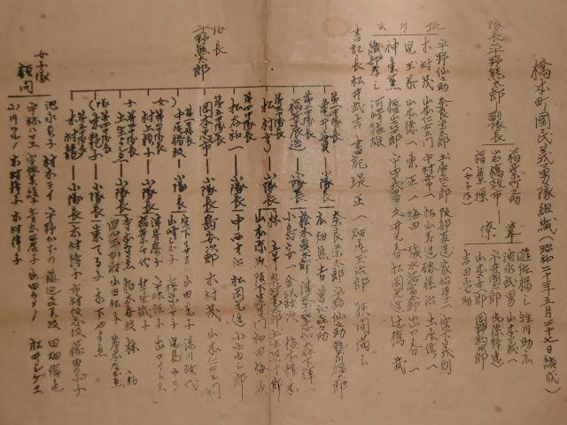 古いアルバムから見つかった「橋本町国民義勇隊」組織図などを見る阪口さん